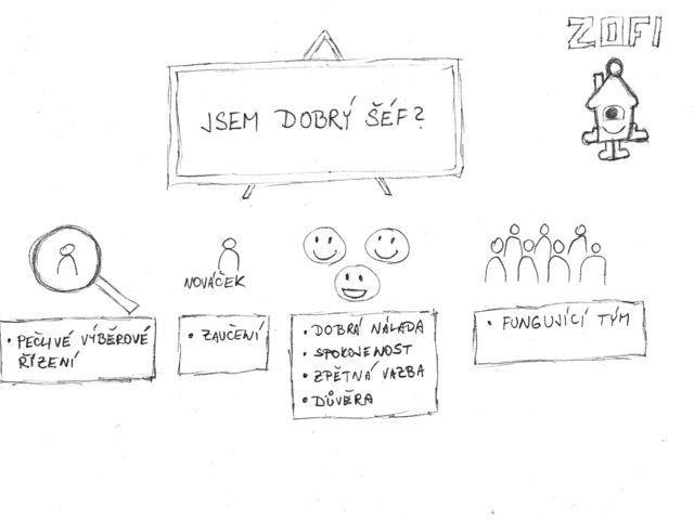 Obrázek 2 pro článek Jsem dobrý šéf? Odborný seminář pro vedoucí našeho obchodního a stavebního střediska